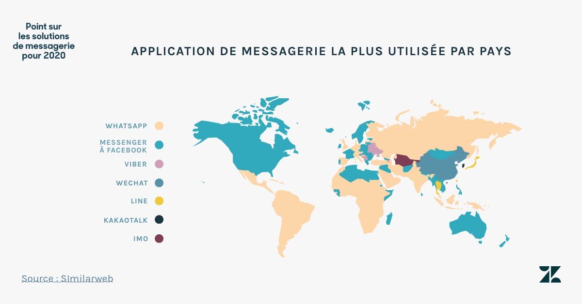 Les applications de messagerie la plus utilisée par pays